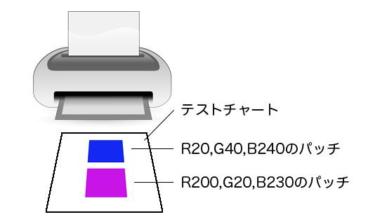 chart_output