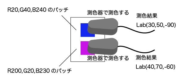 sokusyoku1