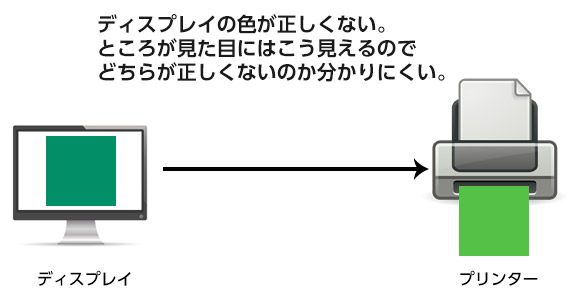 setsumei2_2
