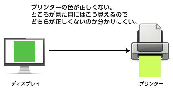 setsumei3_2