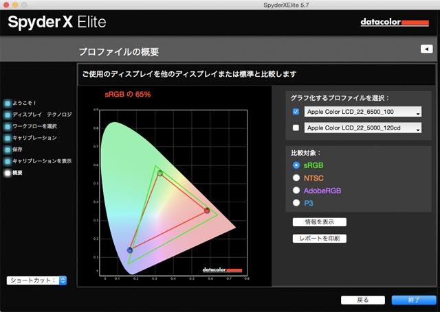 モニターの色域と標準色空間等を比較した図